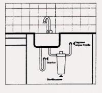Schema d'installazione