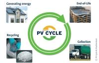 Riciclo moduli fotovoltaico a fine vita