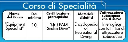 Requisiti di specialità